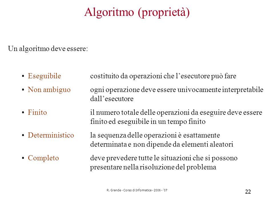 Algoritmo (proprietà)