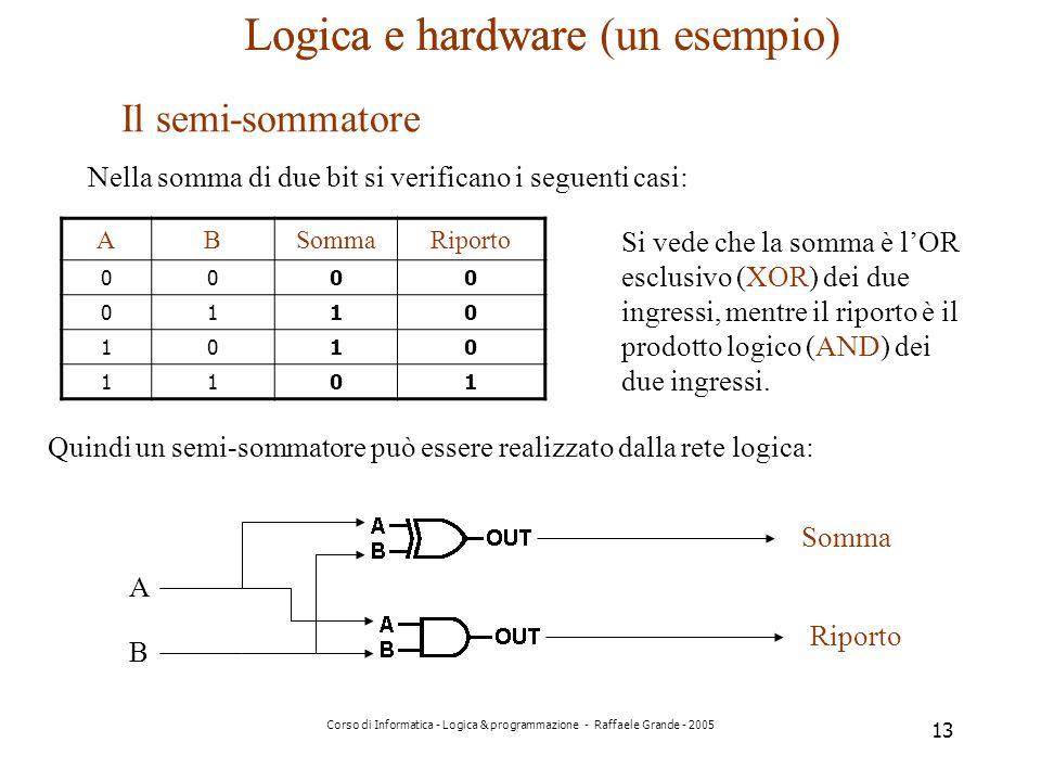 Logica e hardware (un esempio)