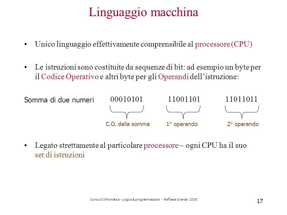 Linguaggio macchina Unico linguaggio effettivamente comprensibile al processore (CPU)