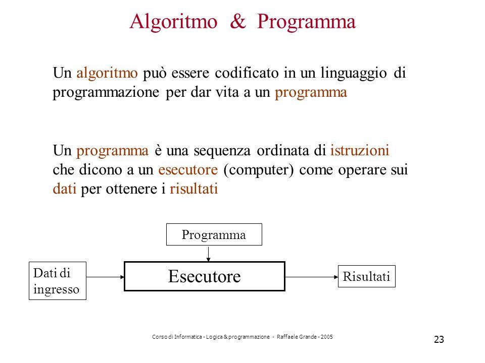 Algoritmo & Programma Esecutore