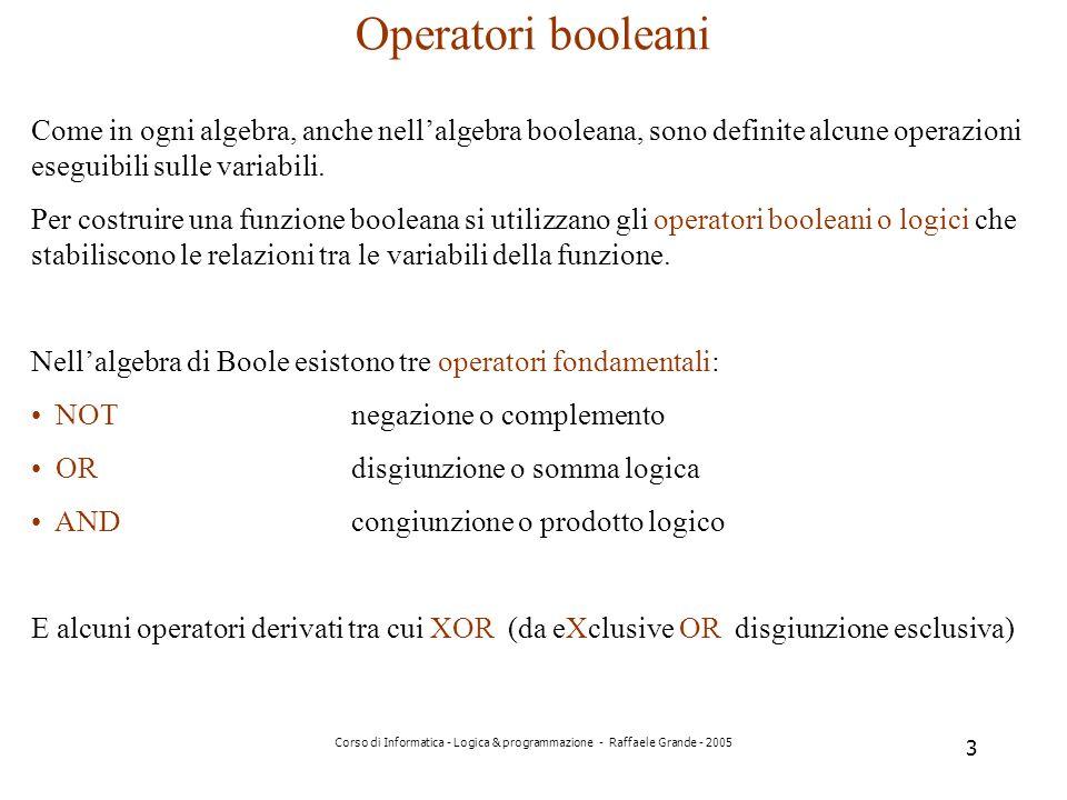 Operatori booleani Come in ogni algebra, anche nell'algebra booleana, sono definite alcune operazioni eseguibili sulle variabili.