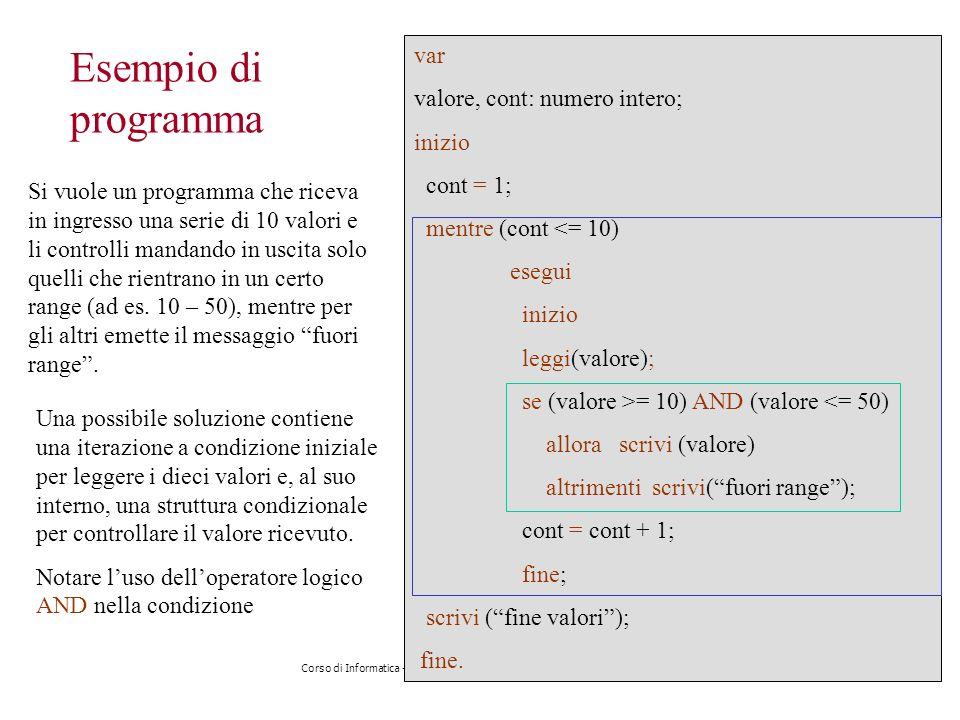 Esempio di programma var valore, cont: numero intero; inizio cont = 1;