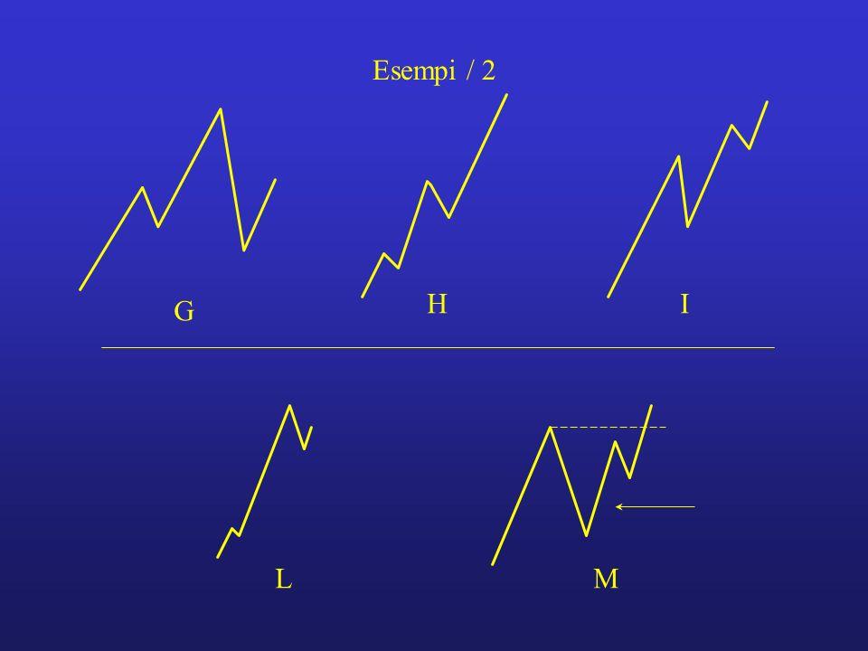 Esempi / 2 H I G L M