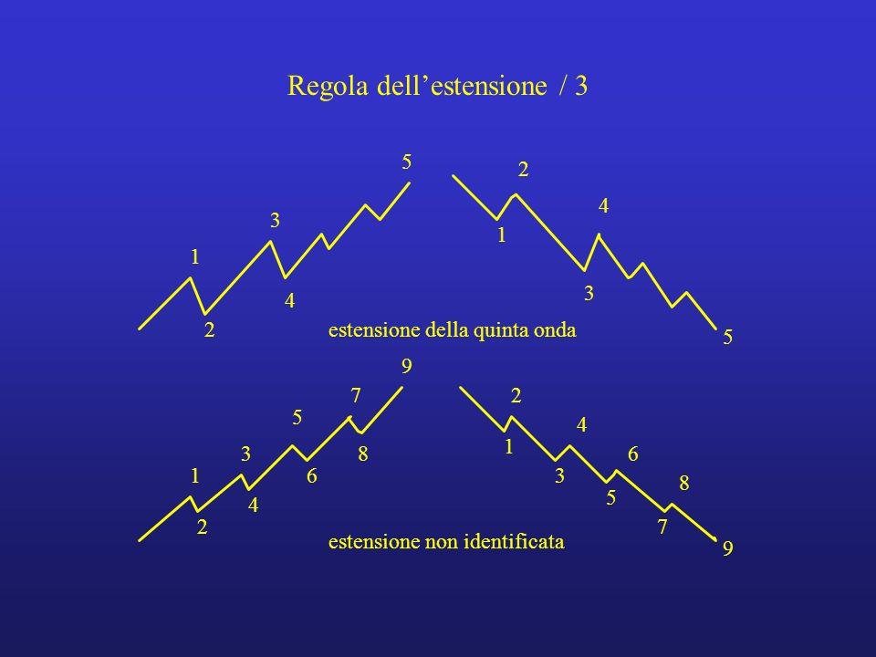Regola dell'estensione / 3