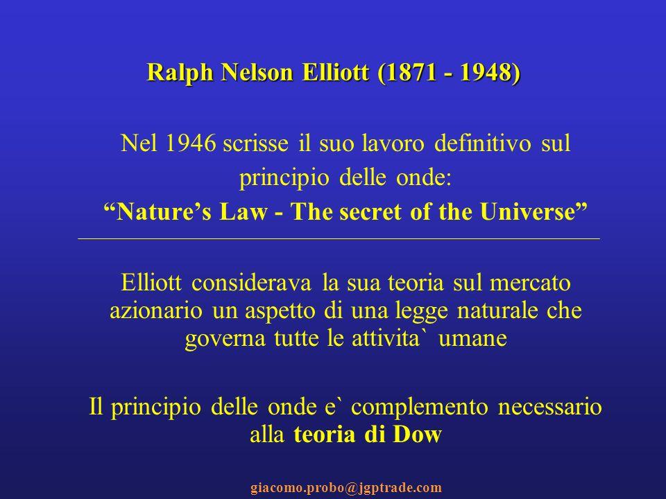 Ralph Nelson Elliott (1871 - 1948)