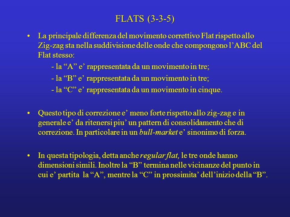 FLATS (3-3-5)