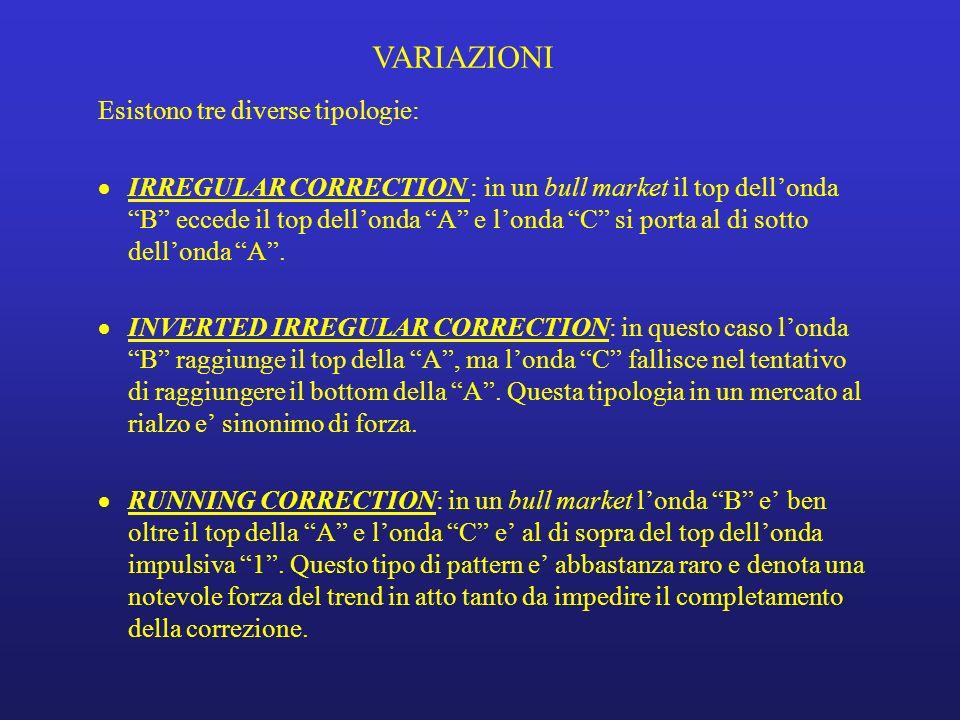 VARIAZIONI Esistono tre diverse tipologie: