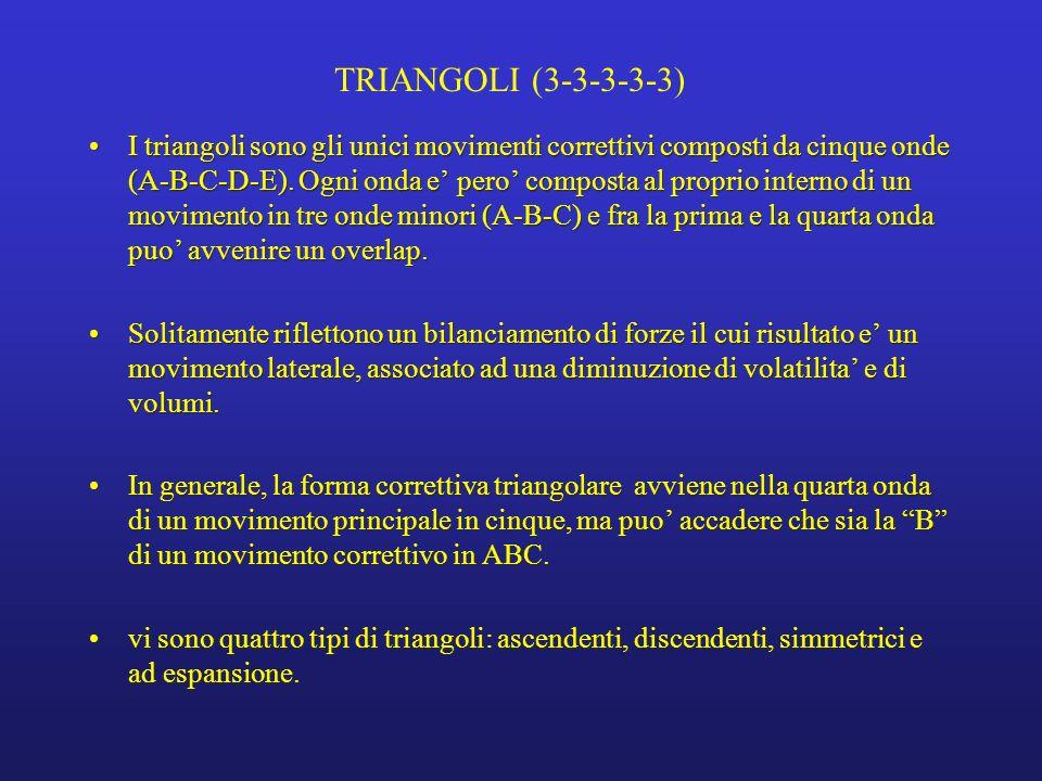 TRIANGOLI (3-3-3-3-3)