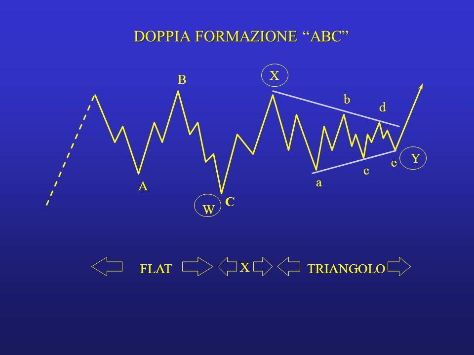 DOPPIA FORMAZIONE ABC