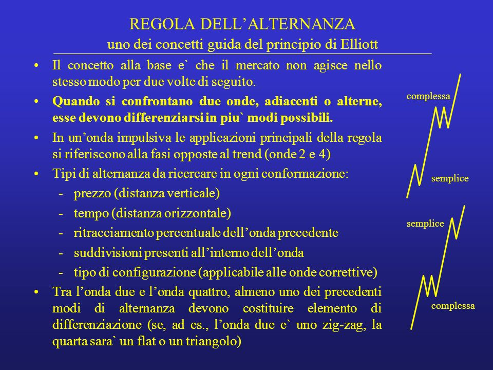 REGOLA DELL'ALTERNANZA uno dei concetti guida del principio di Elliott