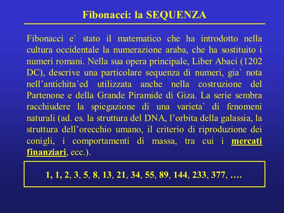 Fibonacci: la SEQUENZA