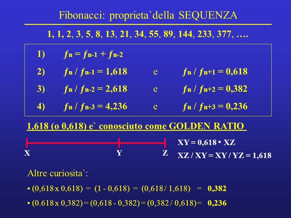 Fibonacci: proprieta`della SEQUENZA