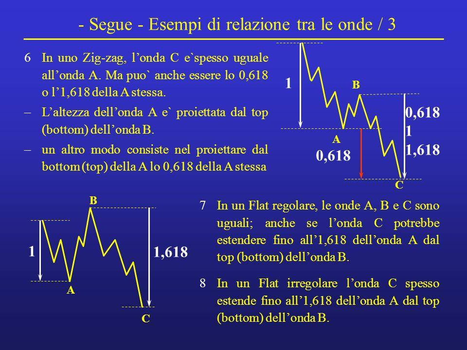 - Segue - Esempi di relazione tra le onde / 3