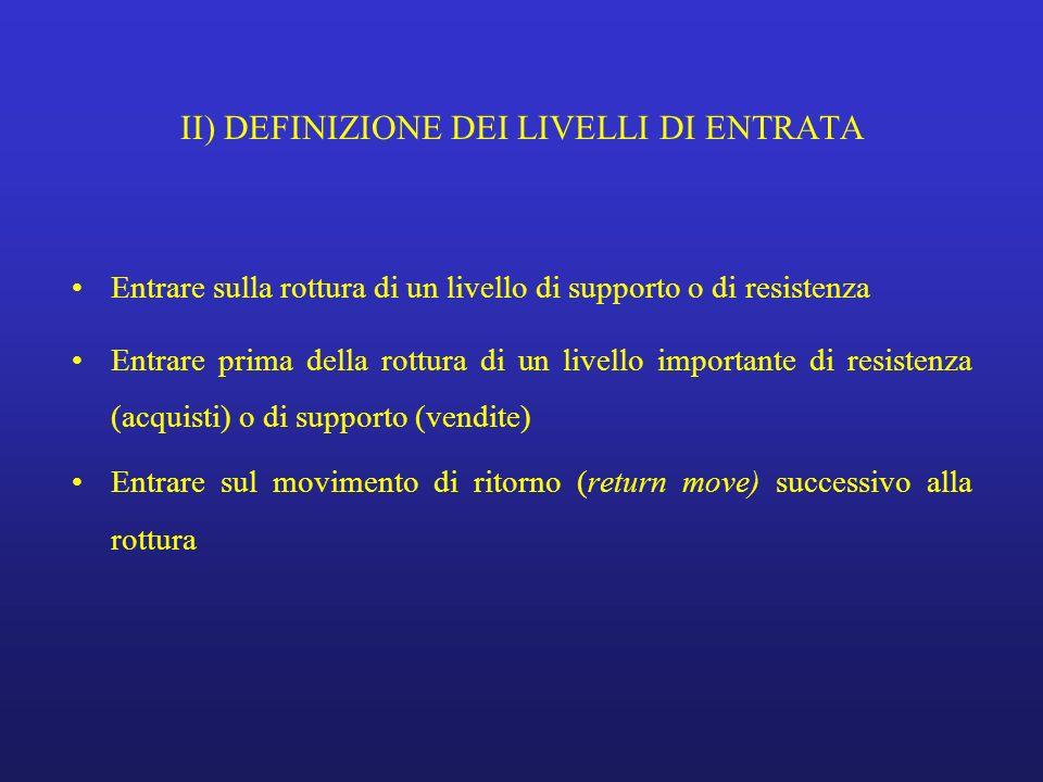 II) DEFINIZIONE DEI LIVELLI DI ENTRATA