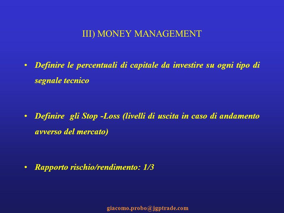 III) MONEY MANAGEMENT Definire le percentuali di capitale da investire su ogni tipo di segnale tecnico.