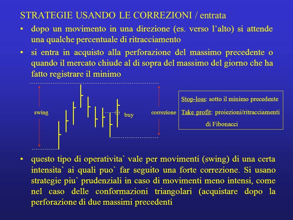 STRATEGIE USANDO LE CORREZIONI / entrata