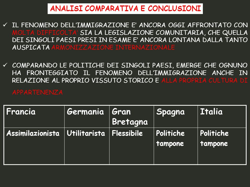 ANALISI COMPARATIVA E CONCLUSIONI