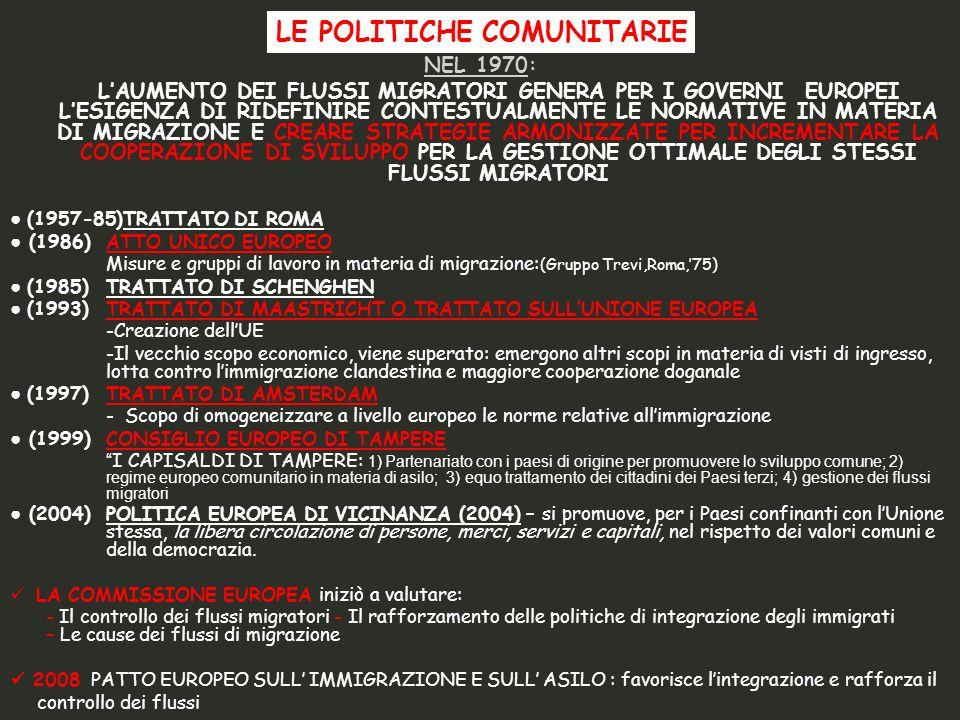 LE POLITICHE COMUNITARIE