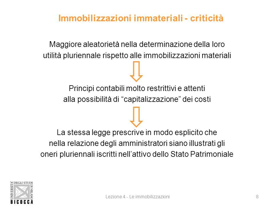 Immobilizzazioni immateriali - criticità