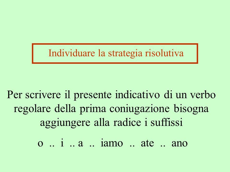 Individuare la strategia risolutiva