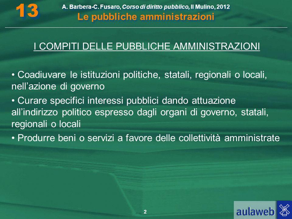 I COMPITI DELLE PUBBLICHE AMMINISTRAZIONI