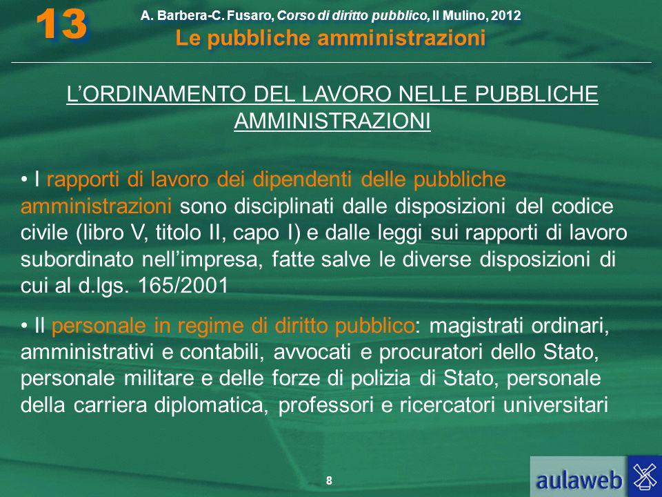 L'ORDINAMENTO DEL LAVORO NELLE PUBBLICHE AMMINISTRAZIONI