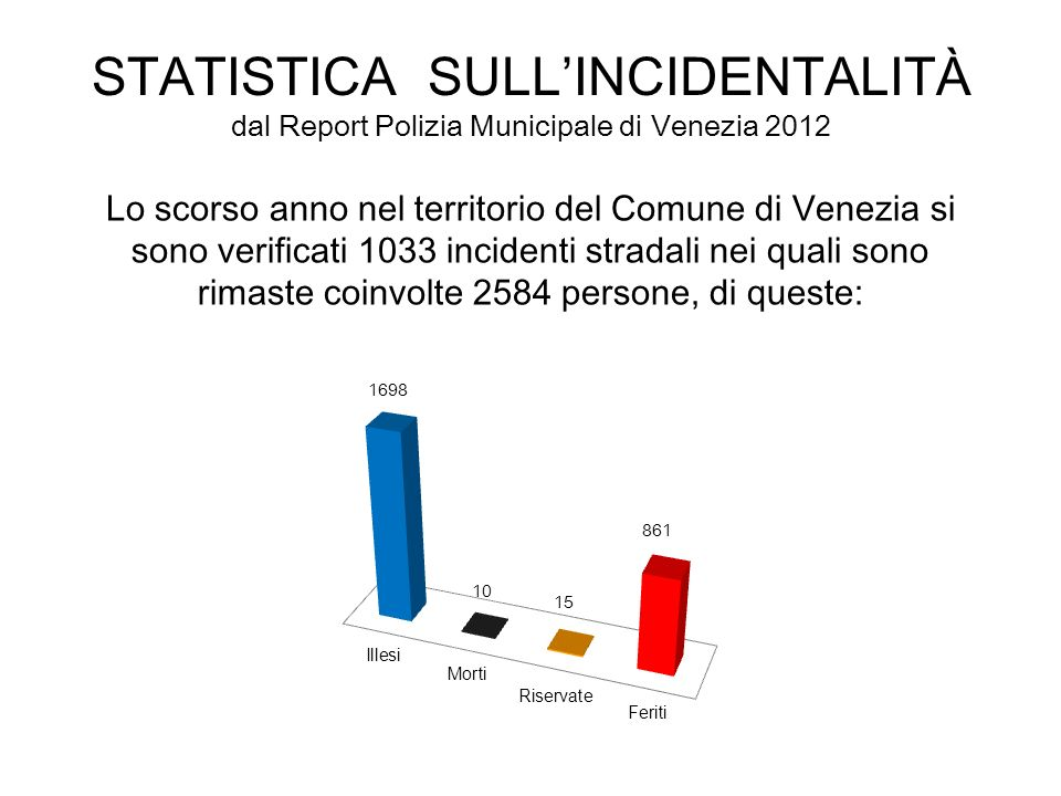 STATISTICA SULL'INCIDENTALITÀ
