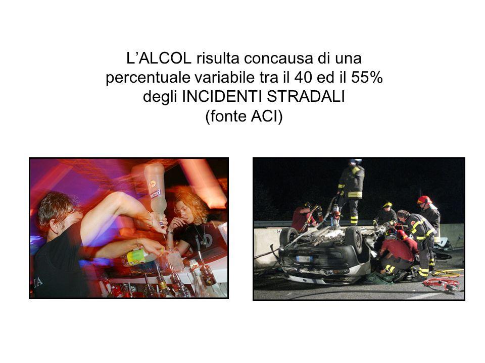 L'ALCOL risulta concausa di una percentuale variabile tra il 40 ed il 55% degli INCIDENTI STRADALI
