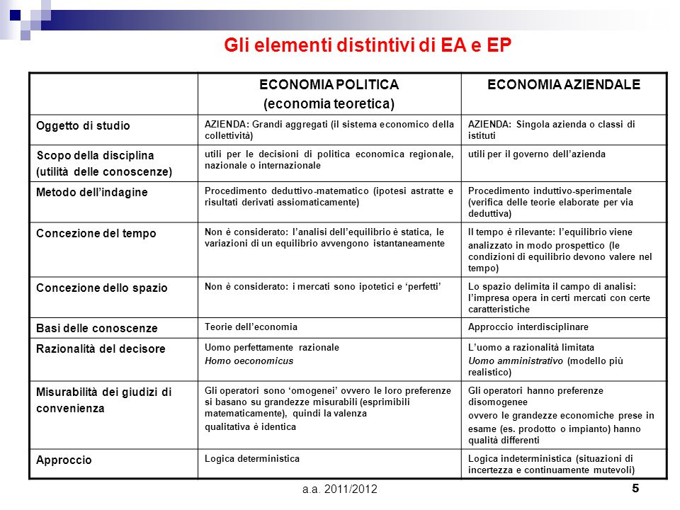 Gli elementi distintivi di EA e EP