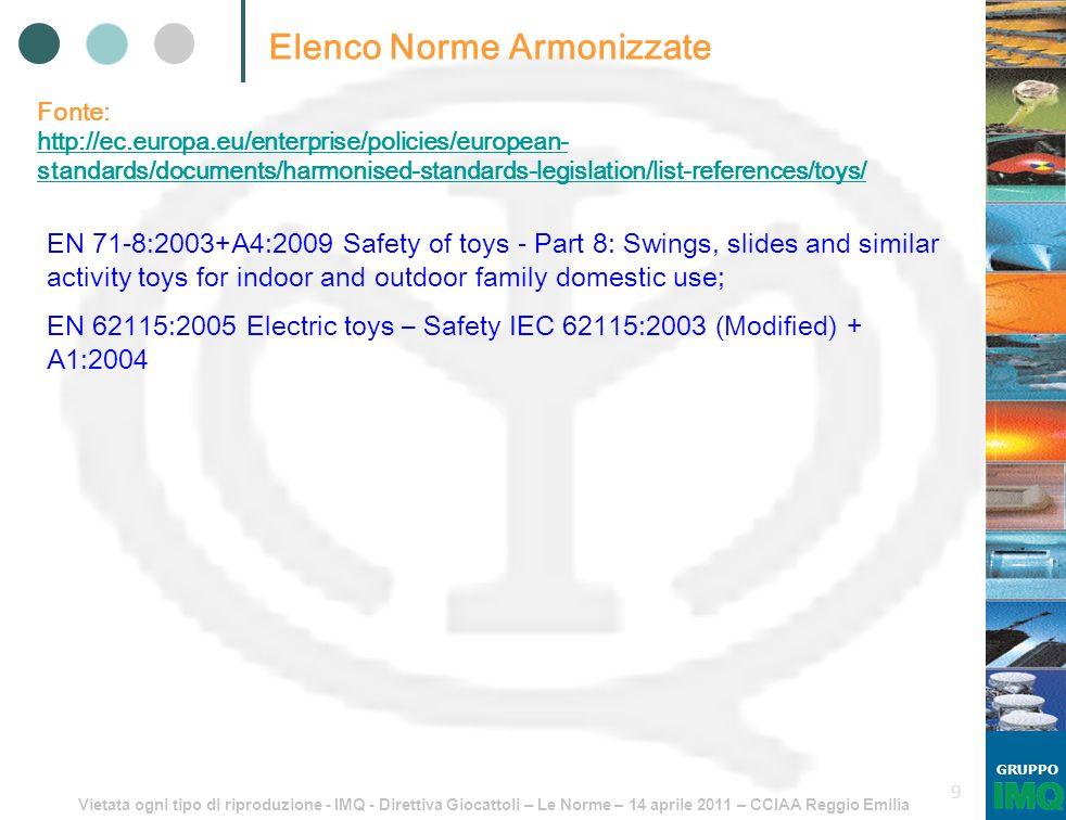 Elenco Norme Armonizzate