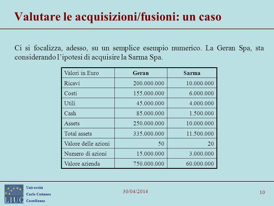 Valutare le acquisizioni/fusioni: un caso