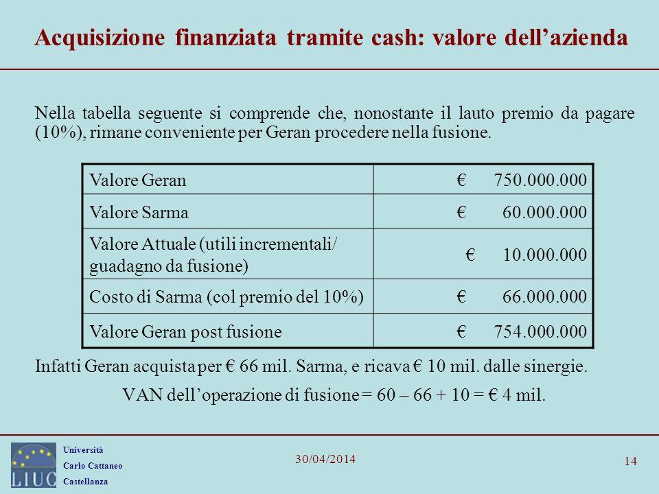 Acquisizione finanziata tramite cash: valore dell'azienda