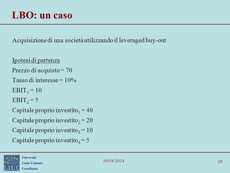 LBO: un caso Acquisizione di una società utilizzando il leveraged buy-out. Ipotesi di partenza. Prezzo di acquisto = 70.