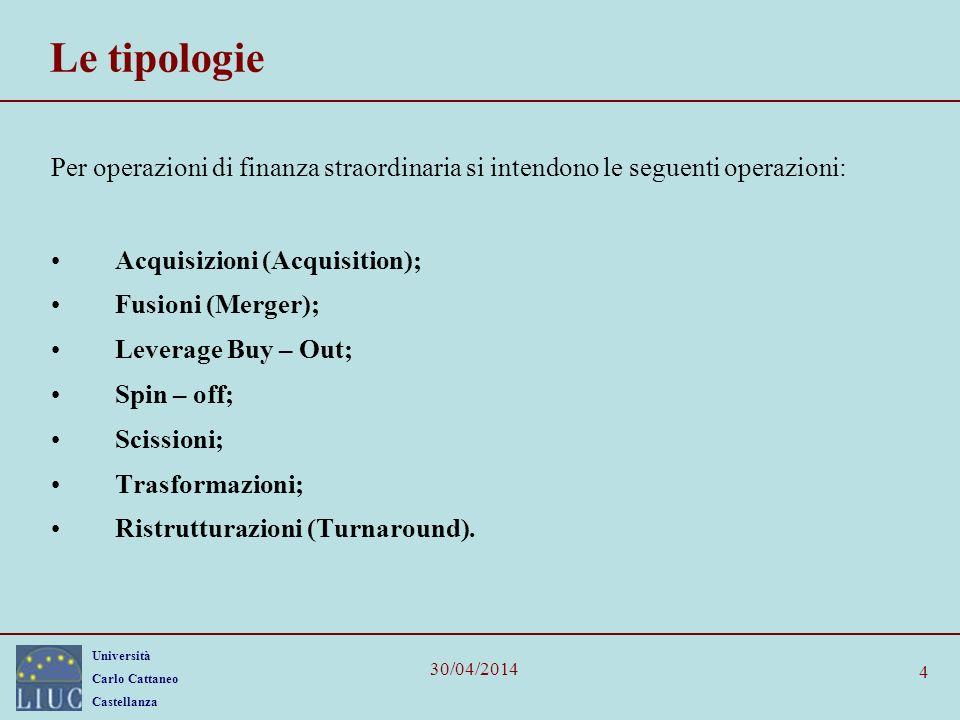 Le tipologie Per operazioni di finanza straordinaria si intendono le seguenti operazioni: Acquisizioni (Acquisition);