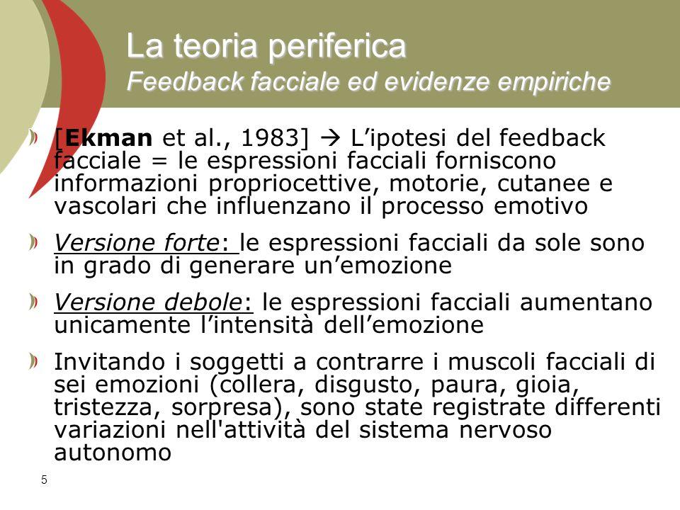 La teoria periferica Feedback facciale ed evidenze empiriche