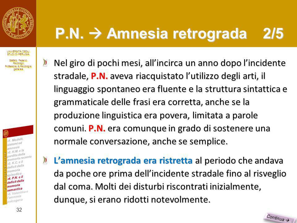 P.N.  Amnesia retrograda 2/5