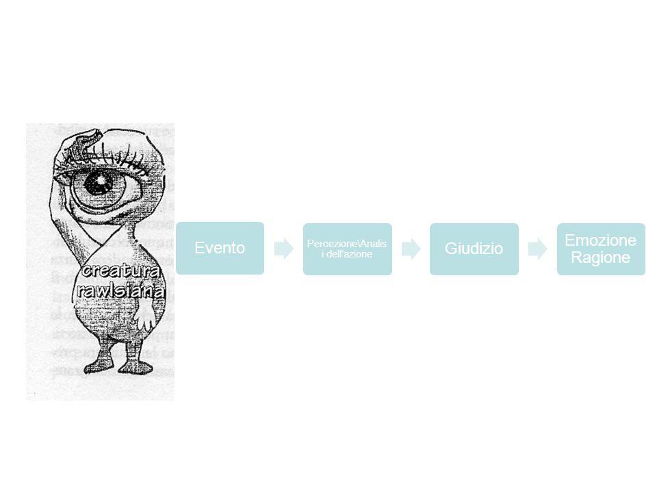 Percezione\Analisi dell'azione