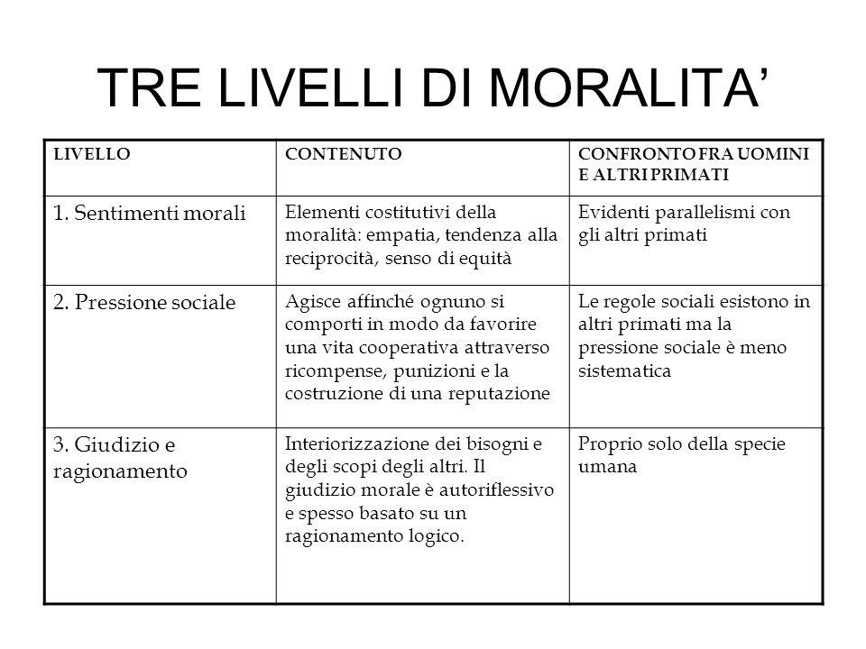 TRE LIVELLI DI MORALITA'