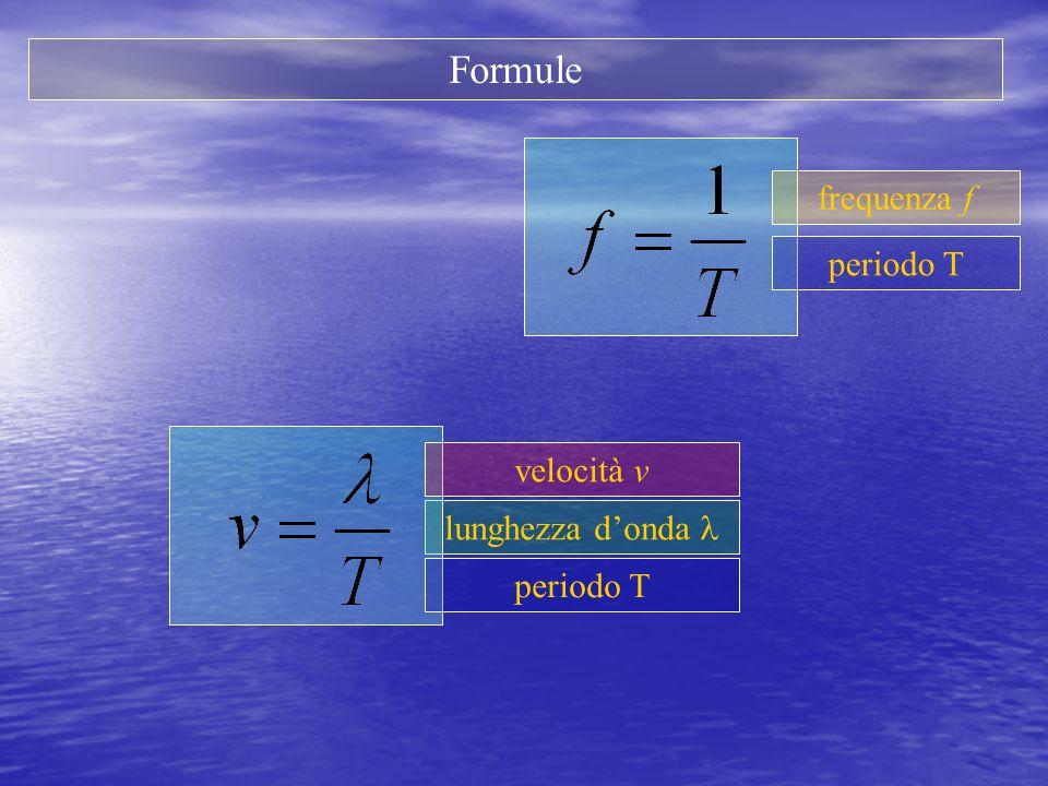 Formule frequenza f periodo T velocità v lunghezza d'onda l periodo T