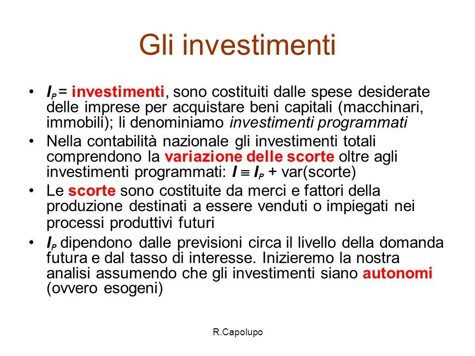 Gli investimenti