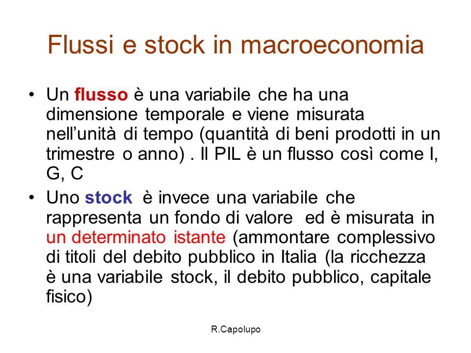 Flussi e stock in macroeconomia