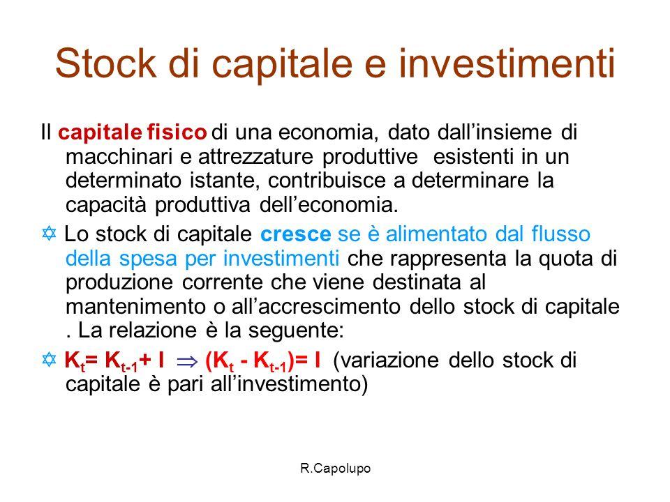 Stock di capitale e investimenti