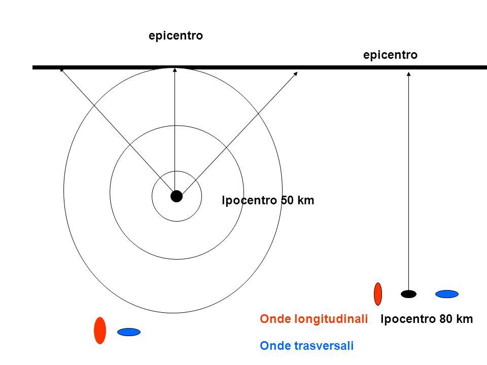 epicentro epicentro Ipocentro 50 km Onde longitudinali Ipocentro 80 km Onde trasversali