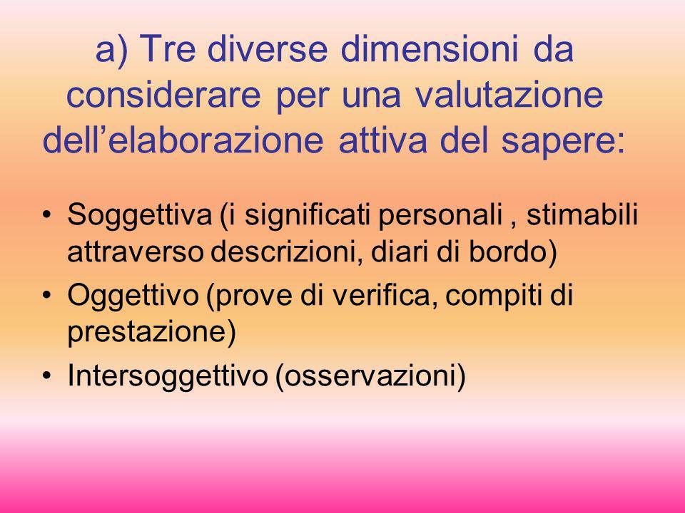 a) Tre diverse dimensioni da considerare per una valutazione dell'elaborazione attiva del sapere: