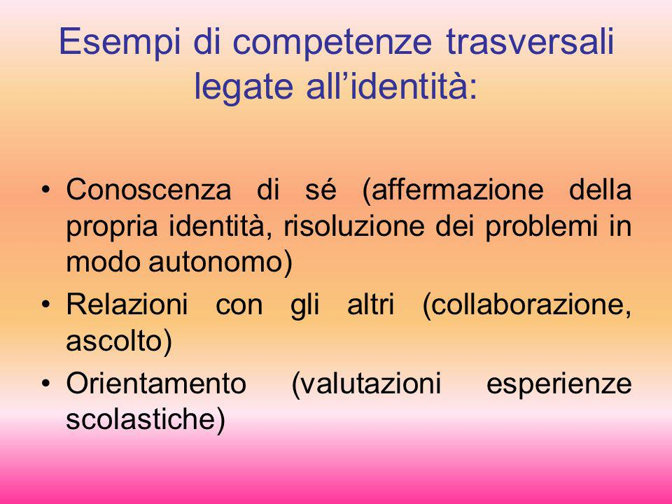 Esempi di competenze trasversali legate all'identità: