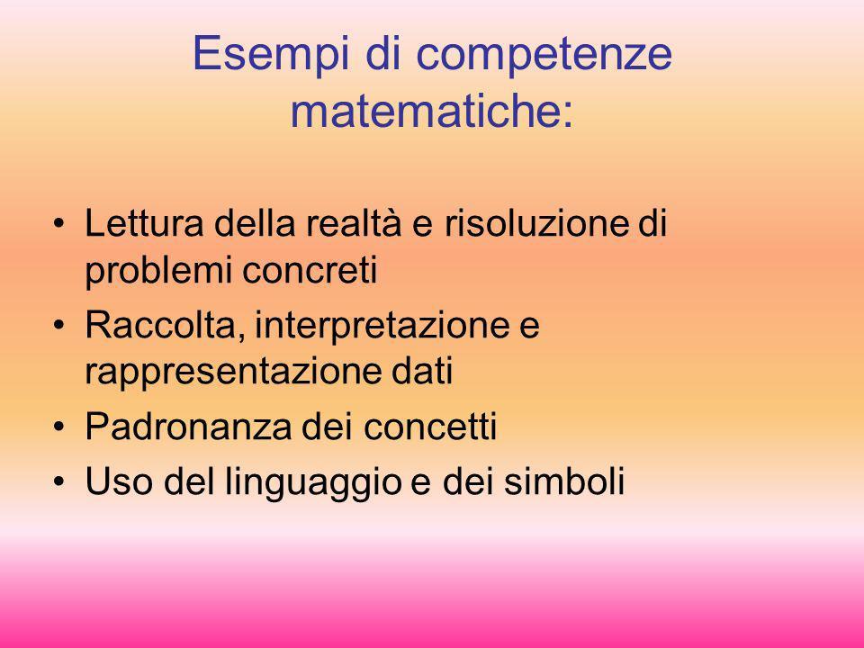 Esempi di competenze matematiche: