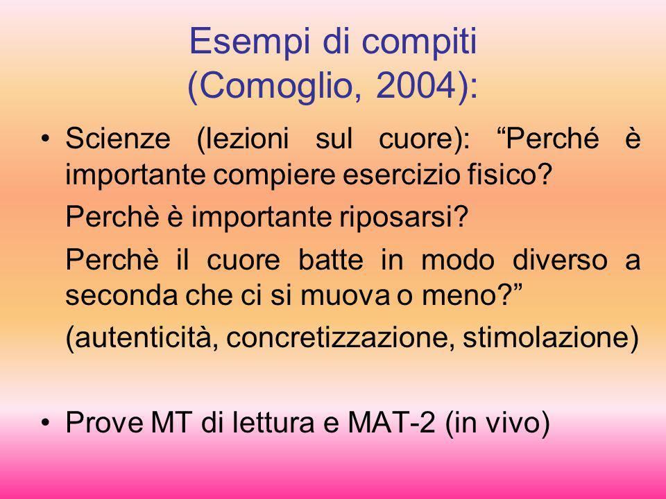Esempi di compiti (Comoglio, 2004):
