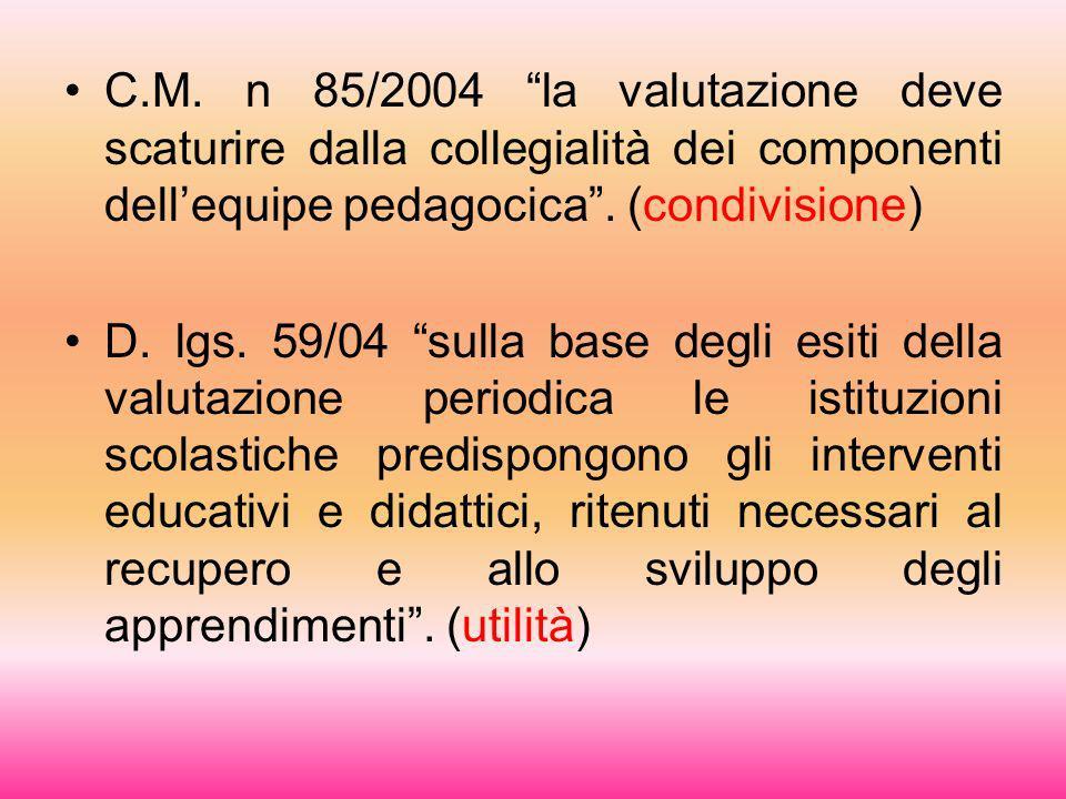 C.M. n 85/2004 la valutazione deve scaturire dalla collegialità dei componenti dell'equipe pedagocica . (condivisione)