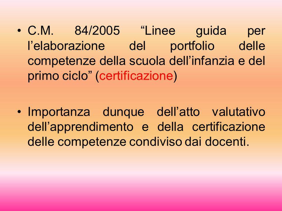 C.M. 84/2005 Linee guida per l'elaborazione del portfolio delle competenze della scuola dell'infanzia e del primo ciclo (certificazione)