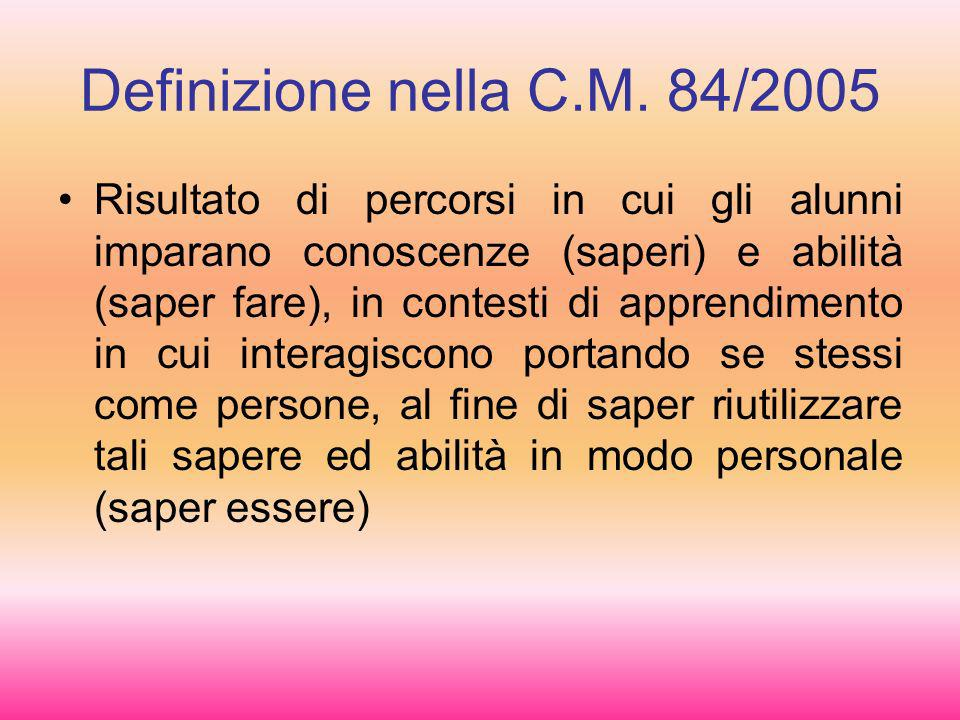 Definizione nella C.M. 84/2005